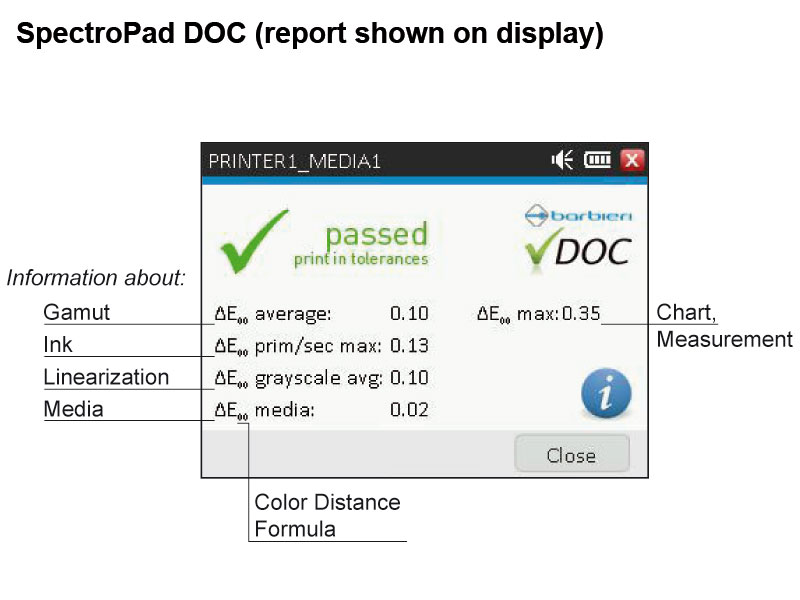 Display_DOC
